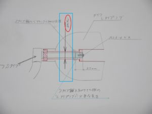 ダイワ ハンドルノブ 交換 Sタイプ Lタイプ 改造 自作 キャスティズム